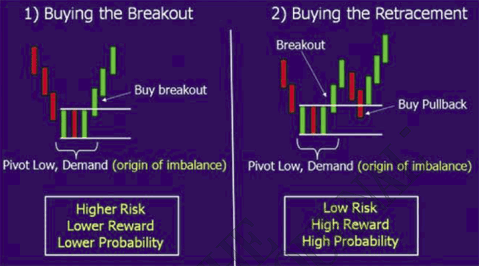 Old trading strategies