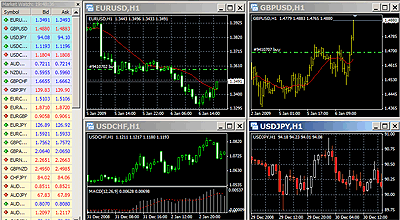 Best app for forex speculation